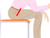 骨盤三角の前傾