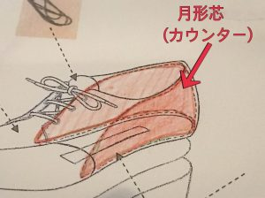 靴のカウンターイラストです